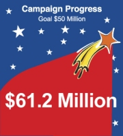 Compaign Progress - Goal: $50 million. Currently Raised: $61.2 Million