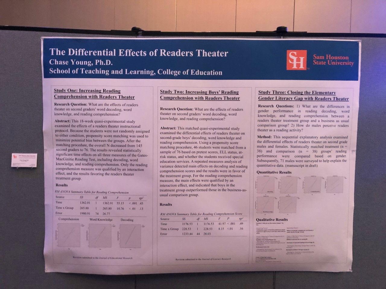 Dr.Young s poster