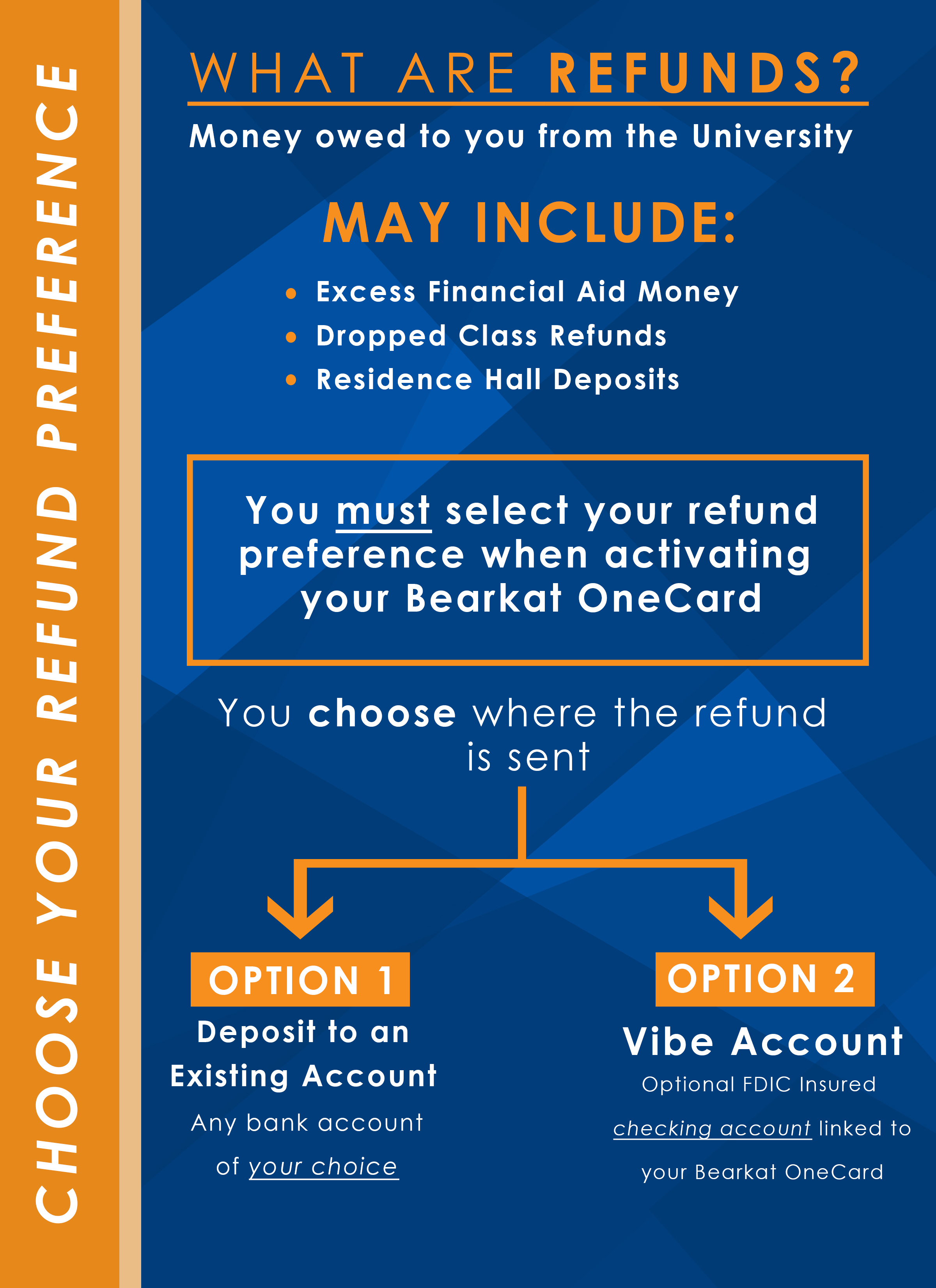 BKO Refund Process