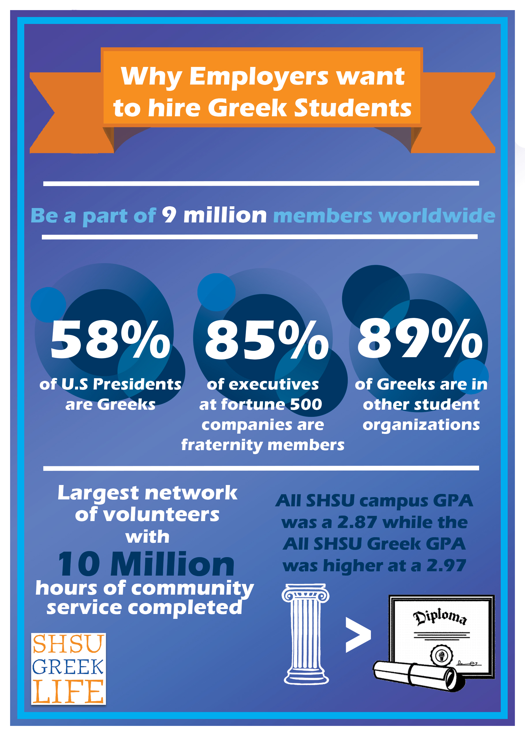 Why hire Greeks infographic. Shows that many presidents and executives are Greeks.