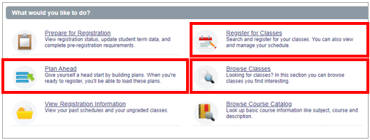 A screenshot of the registration menu with box around 'Register for Classes,' 'Plan Ahead,' and 'Browse Classes'