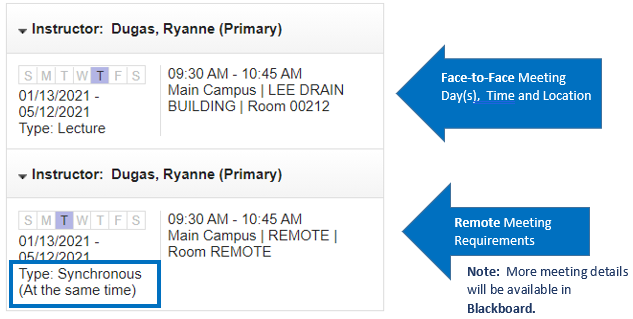 A screenshot of 'Instructor/Meeting Times' panel with box around 'Type: Synchronous' and two arrows point to the meeting time, location and room information