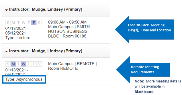A screenshot of 'Instructor/Meeting Times' panel with box around 'Type: Asynchronous' and two arrows point to the meeting time, location and room information