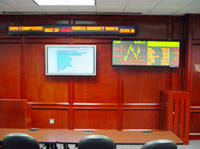 Banking Data digital displays