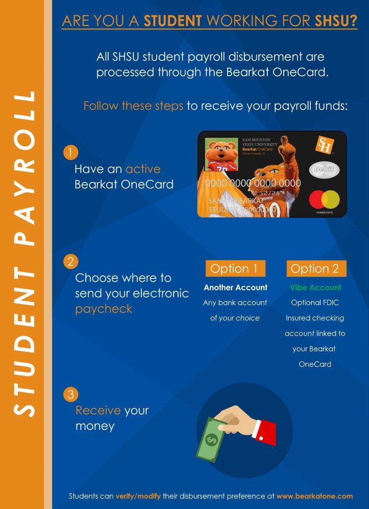 Student Payroll Steps