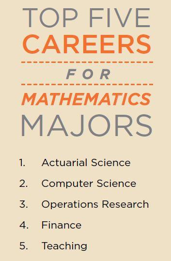 Top Five Careers