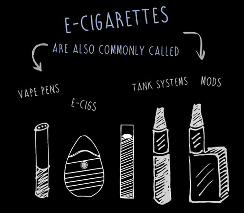 Vaping uses