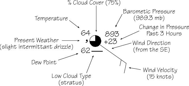 00index – Reading a Weather Map Worksheet